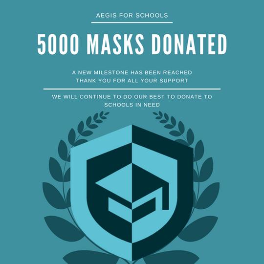 5000 Masks Donated!