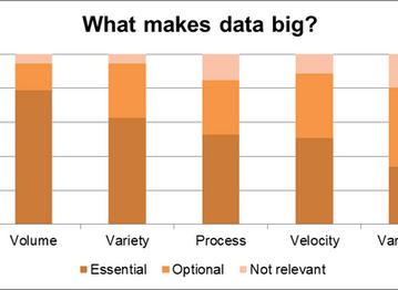 PoliVisu Announces Big Data Research Findings