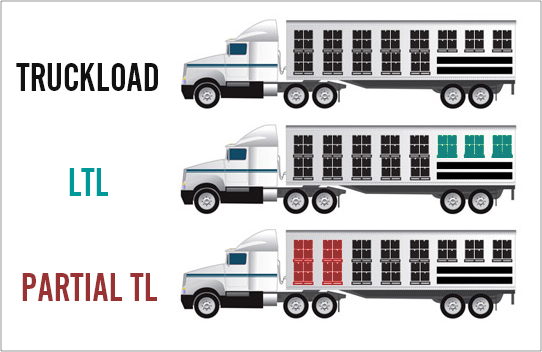 Load distribution to reduce last mile delivery costs