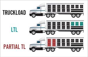 tối ưu hóa phân bố trọng tải