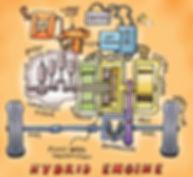Hybrid_engine.jpg