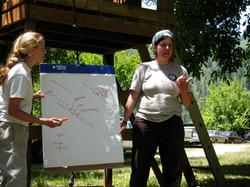 Trail Building Workshop