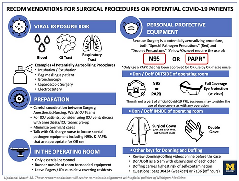 COVID(1)-Surg.png