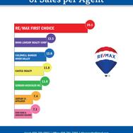 2018 Average Sales PIC.png