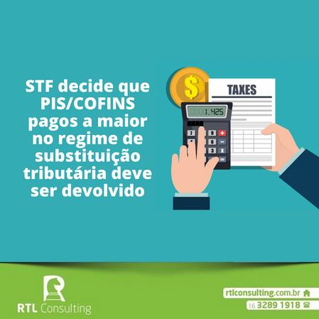 PIS/COFINS pagos a maior devem ser devolvidos