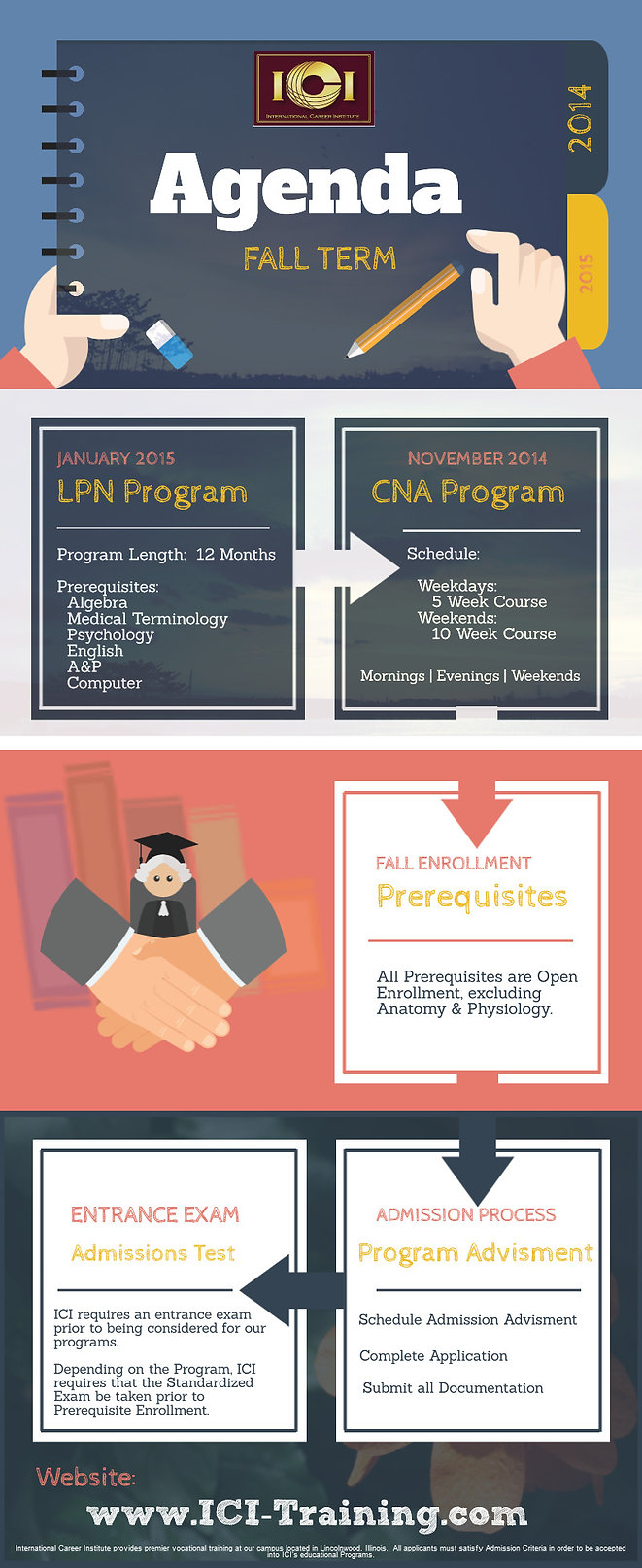 LPN and CNA Program in Chicago, Illinois
