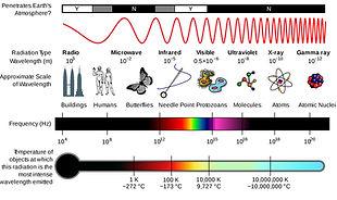 electromagnetic%20spectrum_edited.jpg