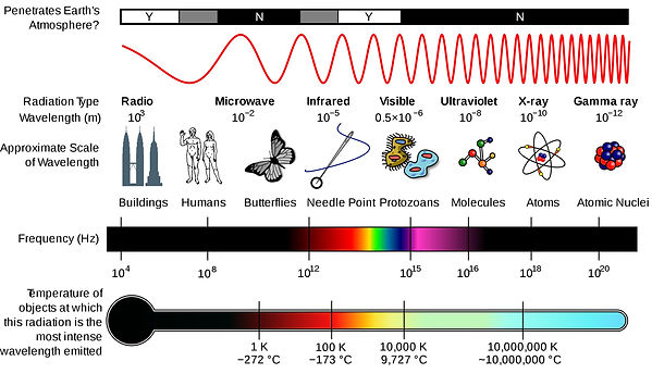 electromagnetic%20spectrum_edited.jpg