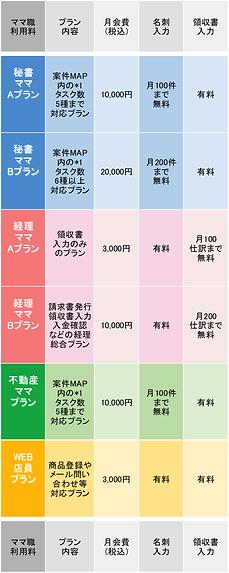 HPモバイル用料金表20180822.png