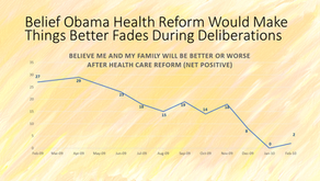 Repeal and Regret:  What 25 Years of Health Care Reform Polling Tells Us About Obamacare Reform in 2
