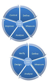 Lean Six Sigma Overview Course (DFSS) and (DMAIC)