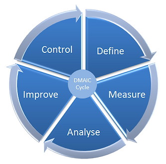 Lean Six Sigma Overview Course (DMAIC)