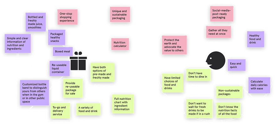 value proposition canvas.png