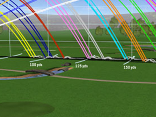 The Importance of Understanding Your Yardages