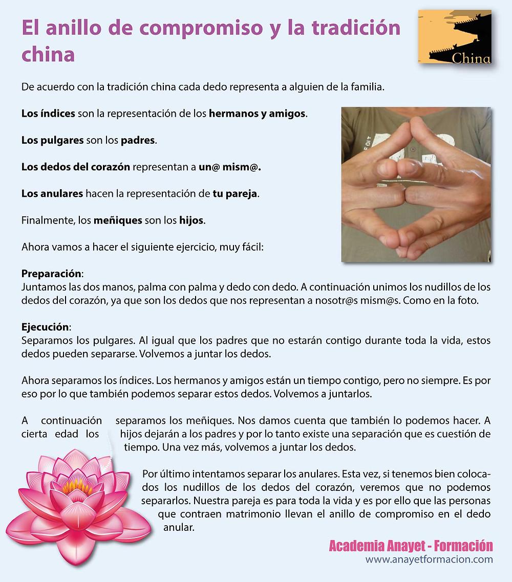 El anillo de compromiso y la tradición china
