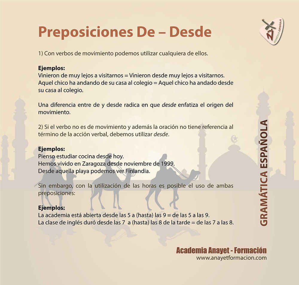 Preposiciones: De o Desde. Gramática española