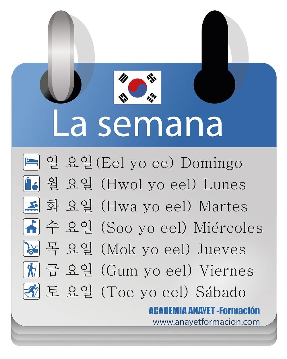 Los días de la semana en coreano