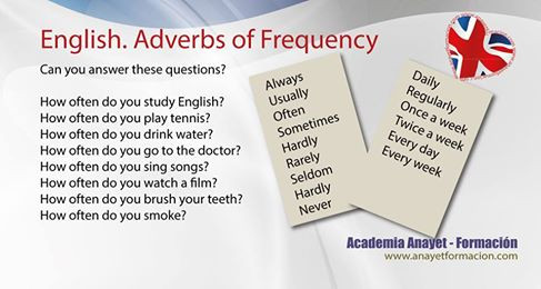 Inglés: Adverbs of Frequency