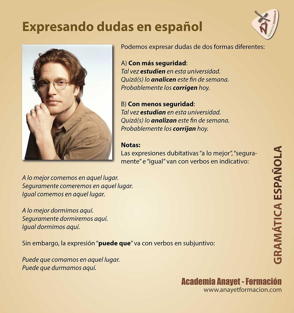 Expresando dudas en español