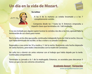 Un día en la vida de Mozart