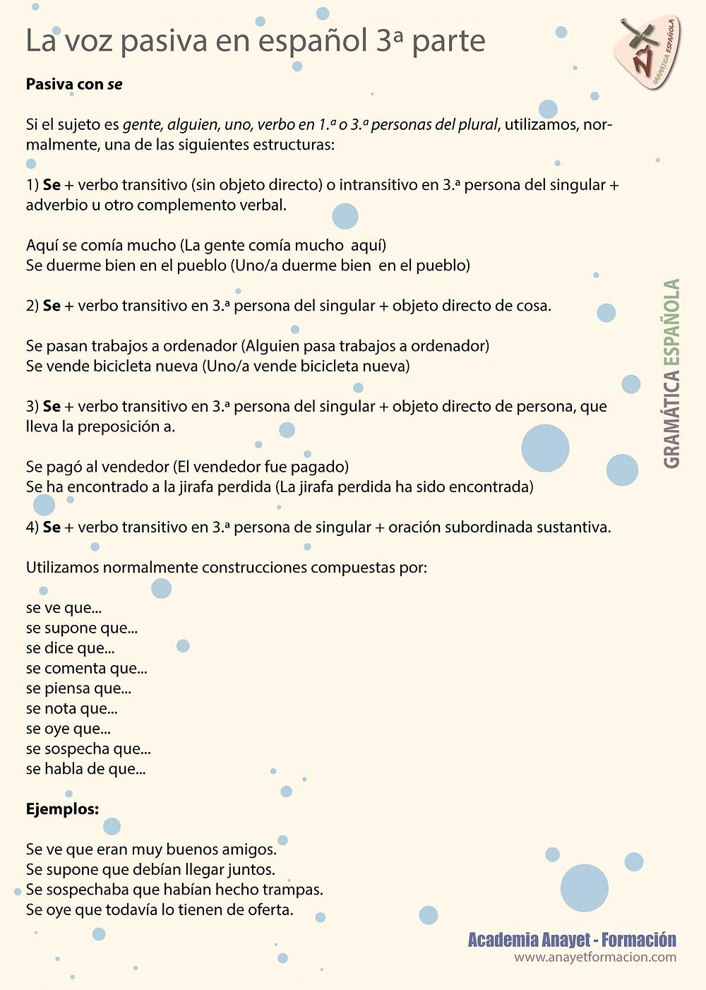 La voz pasiva en español 3ª Parte. GRAMATICA ESPAÑOLA
