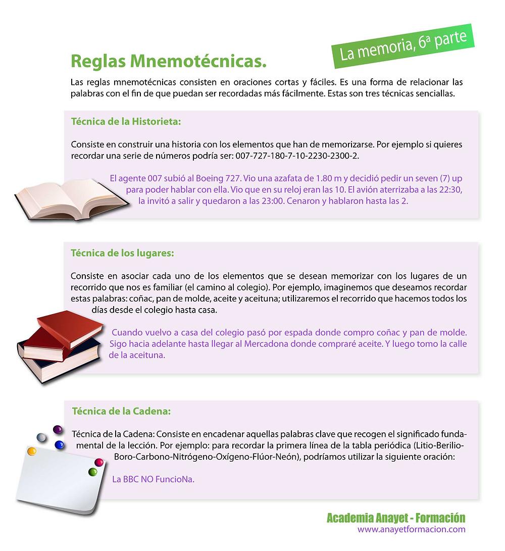 La Memoria - Las Reglas Mnemotécnicas