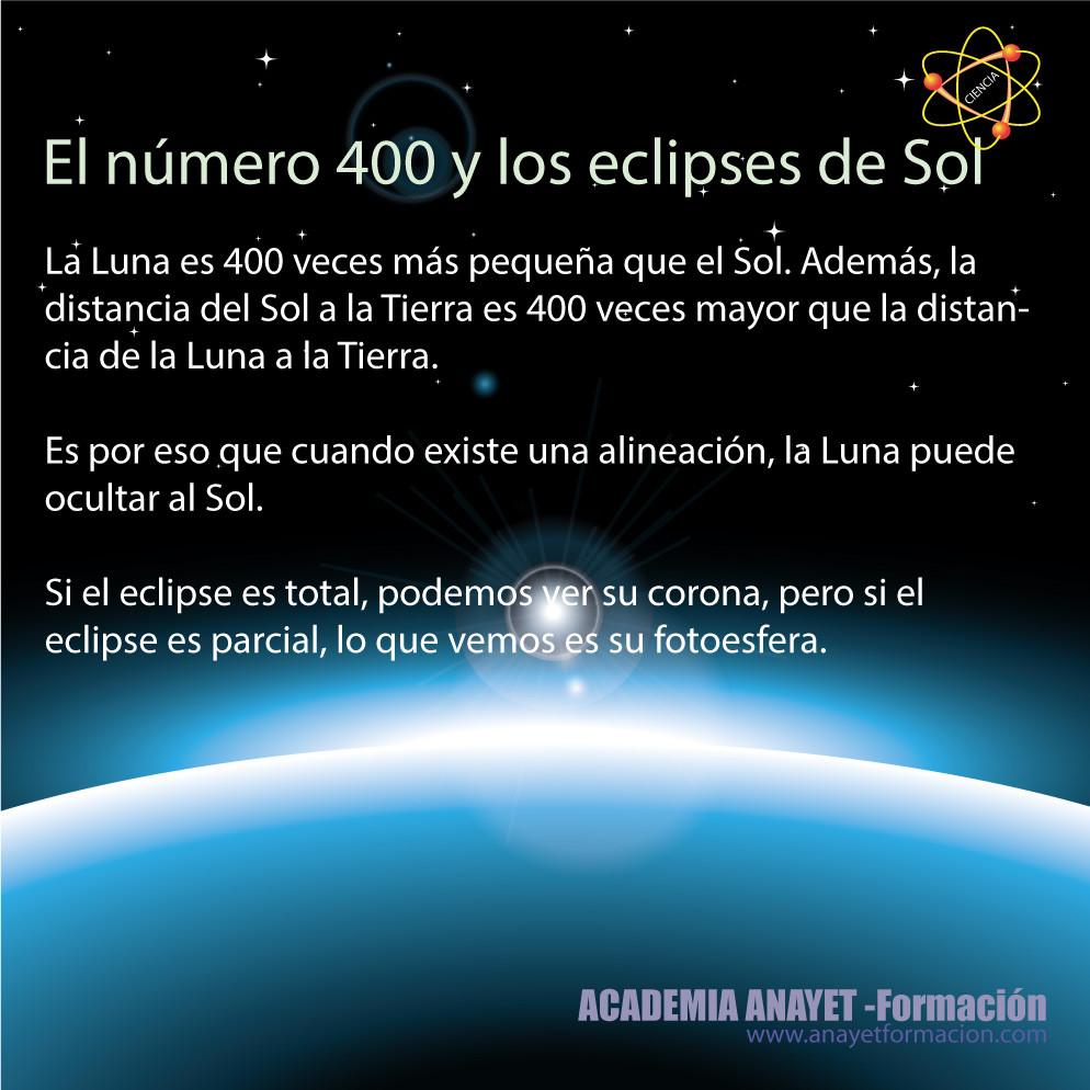 El número 400 y los eclipses de Sol