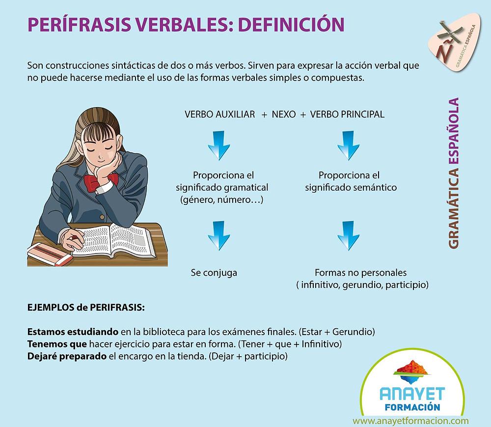 Español - PERÍFRASIS VERBALES: DEFINICIÓN