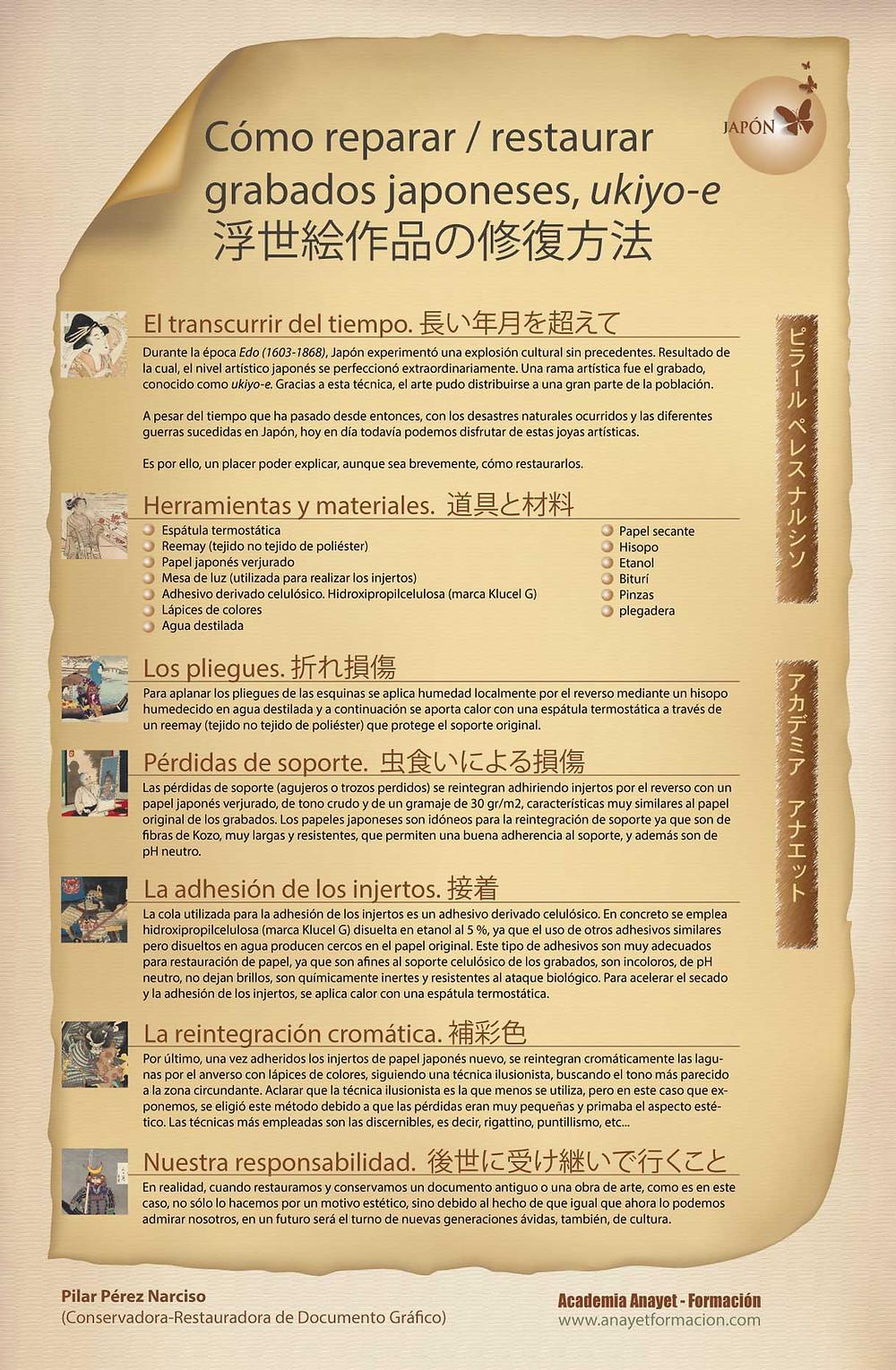 Reparar un grabado japonés, ukiyo-e, en Zaragoza.