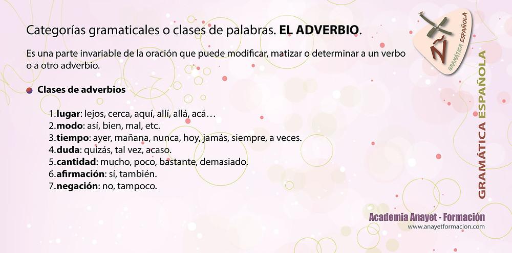 Categorías gramaticales o clases de palabras. EL ADVERBIO. Gramática española.