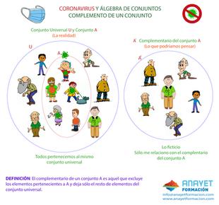 Coronavirus y Algebra de conjuntos. Complemento de un conjunto.