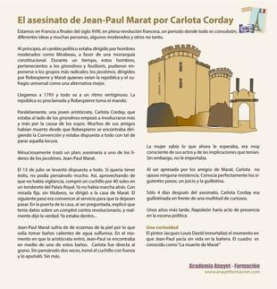 El asesinato de Jean-Paul Marat por Carlota Corday
