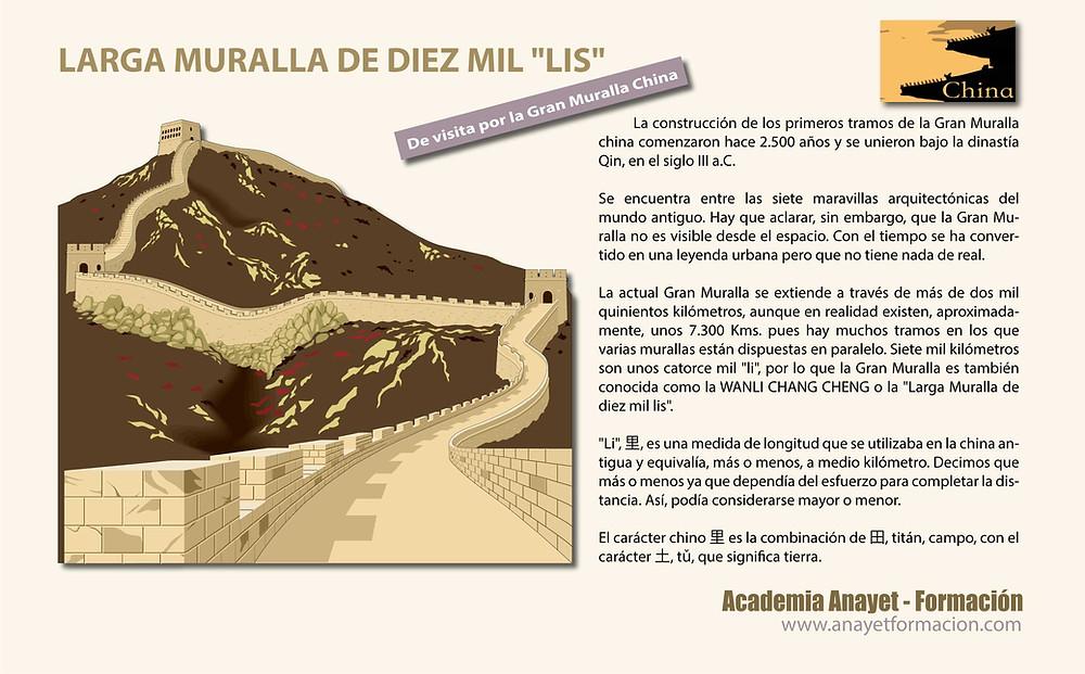 "La Gran Muralla China - Larga Muralla de Diez Mil ""LIS"""