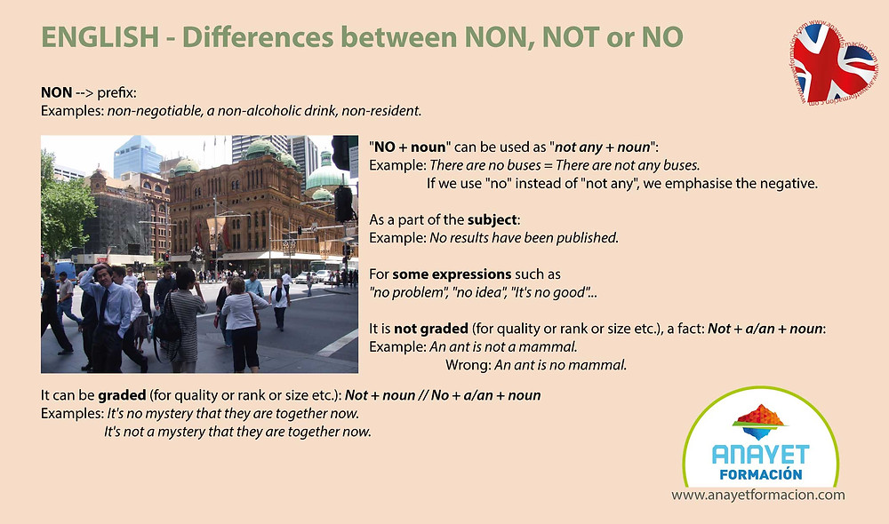 ENGLISH - Differences between NON, NOT and NO
