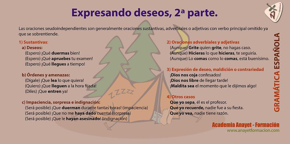 Expresando deseos, 2ª parte. Gramática Española