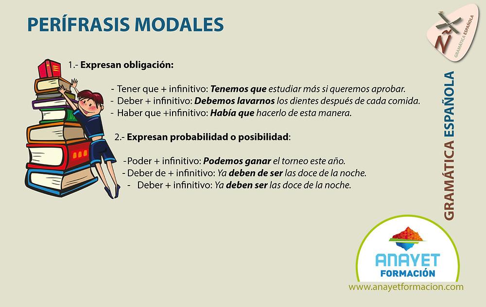 Español: PERÍFRASIS MODALES - GRAMATICA ESPAÑOLA