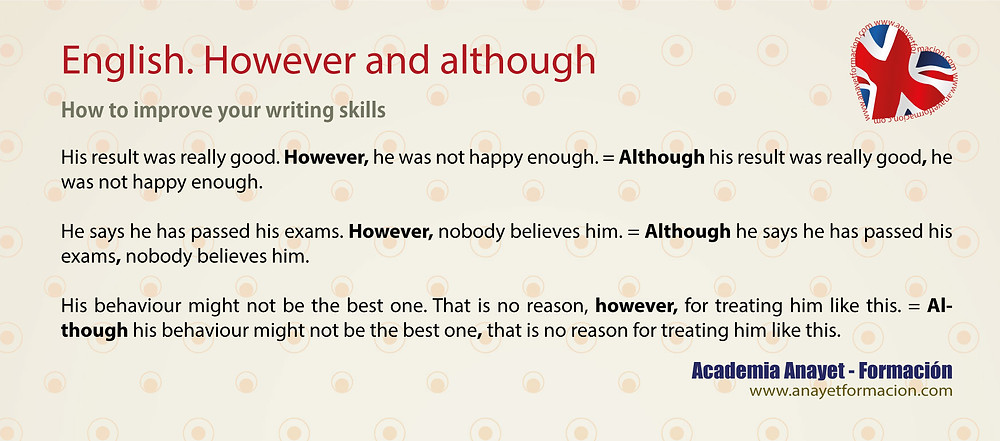 Inglés: However and although. GRAMATICA INGLES