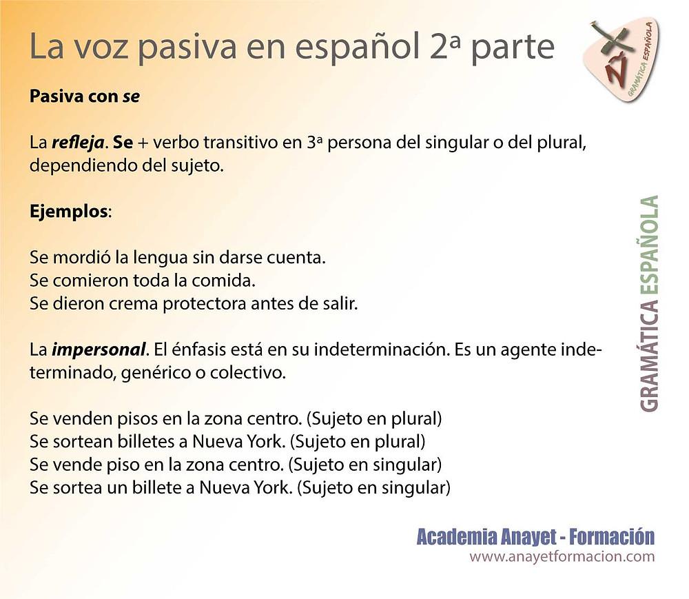 La voz pasiva en español 2ª Parte. GRAMATICA ESPAÑOLA