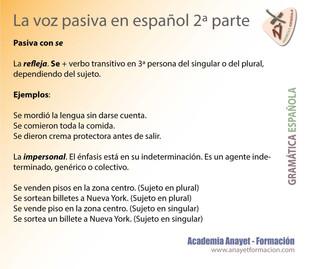 La voz pasiva en español 2ª Parte