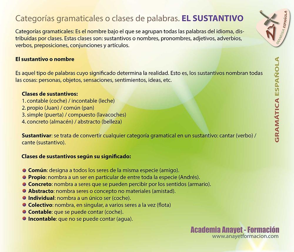 El sustantivo. Gramática española
