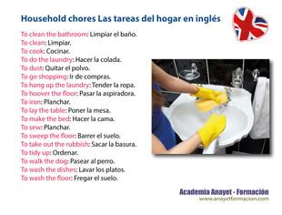 Some household chores Algunas tareas del hogar en inglés