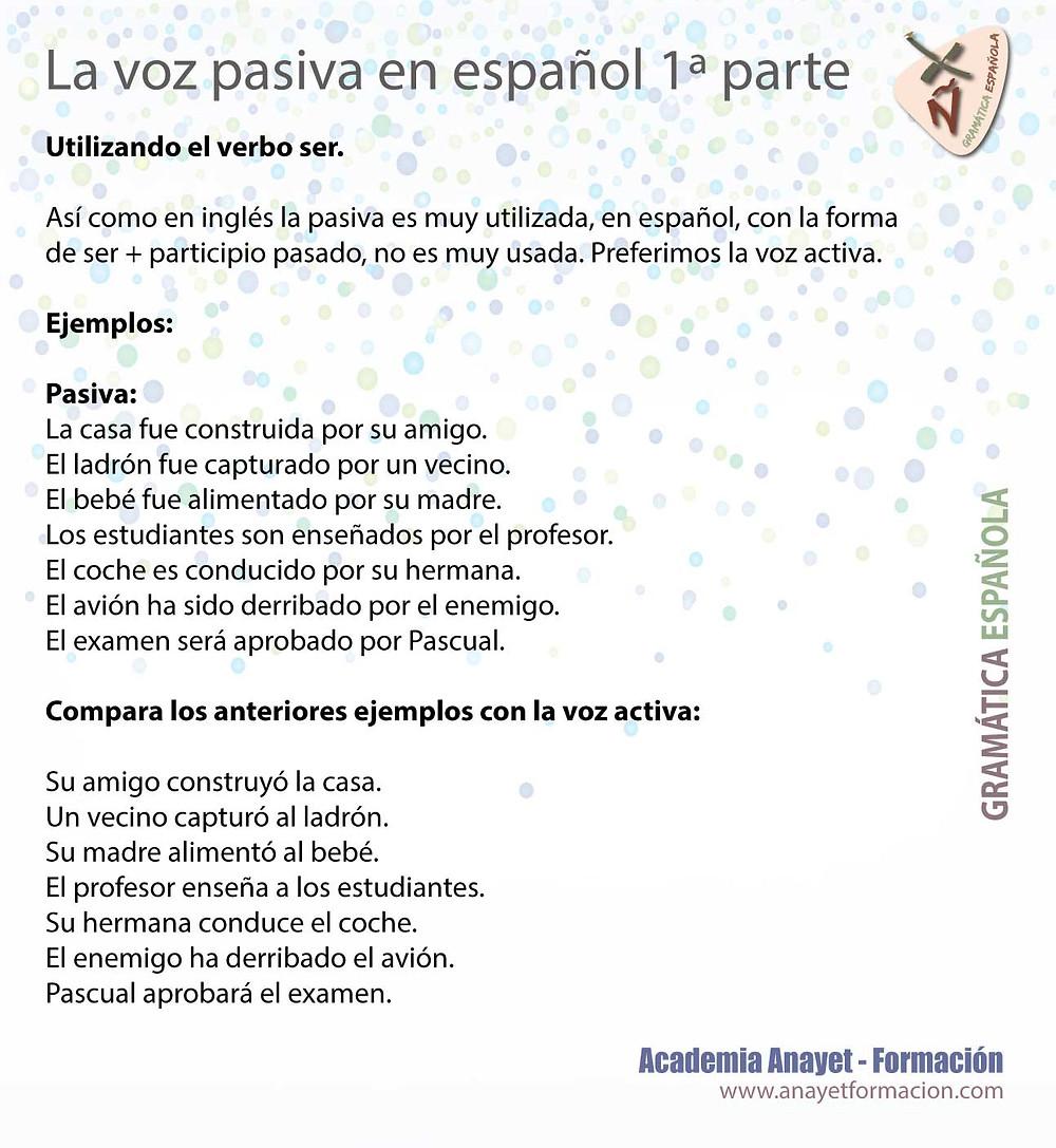 GRAMATICA ESPAÑOLA - La voz pasiva en español 1ª Parte