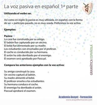 La voz pasiva en español 1ª Parte