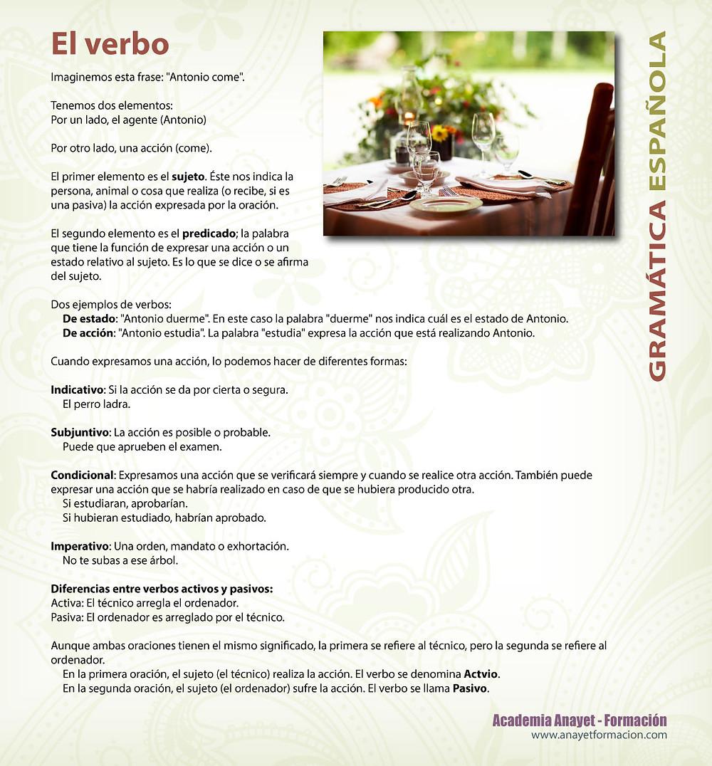El verbo, gramática española
