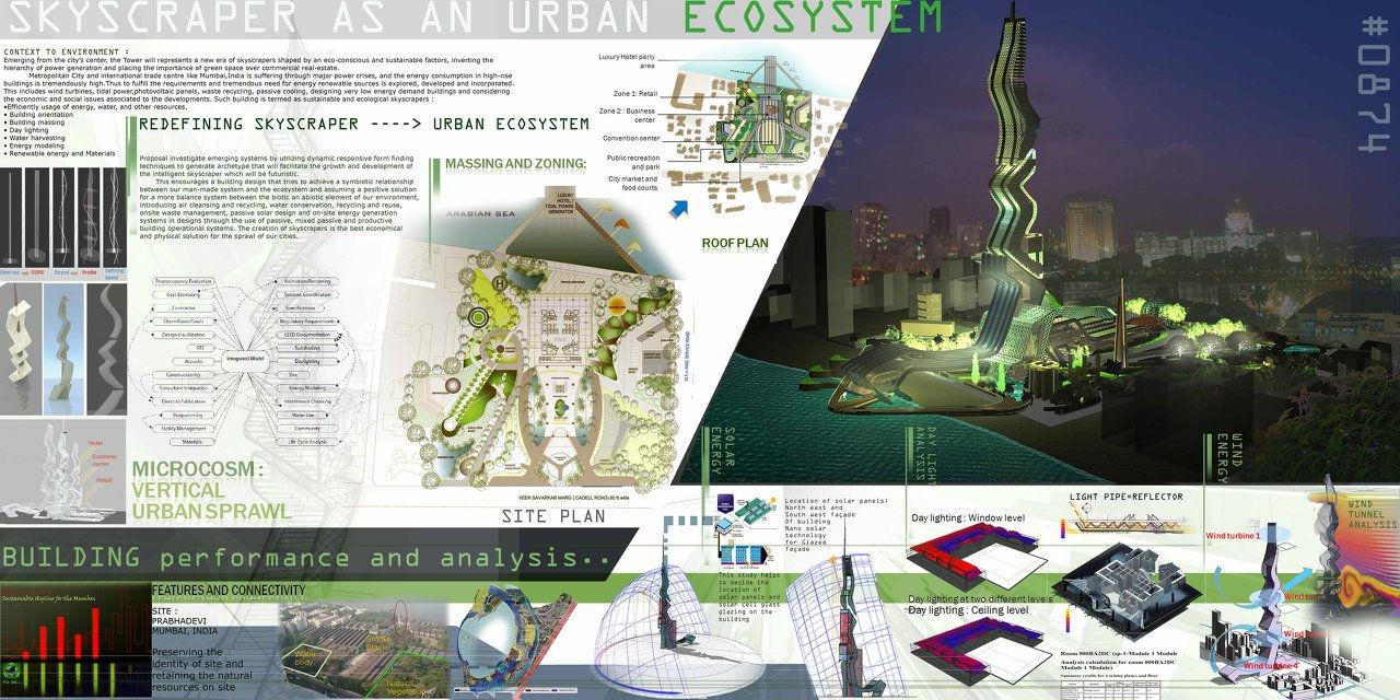 Exemplification essay on sustainable development