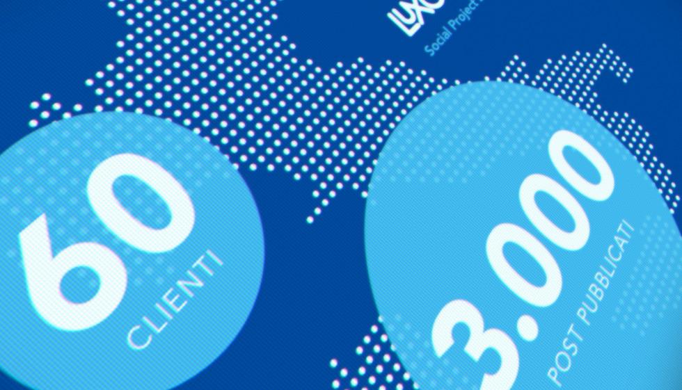 Luxottica - Social Boost for PDV