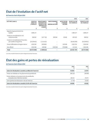 ITHQ Rapport annuel - Merle Blanc