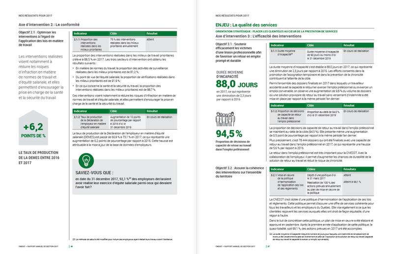 CNESST Rapport annuel de gestion 2017 - Merle Blanc