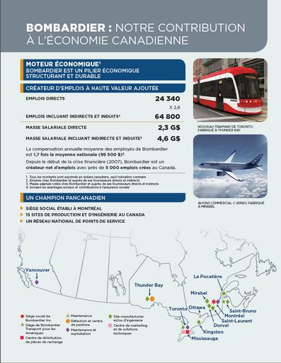 Brochure Bombardier - Merle Blanc