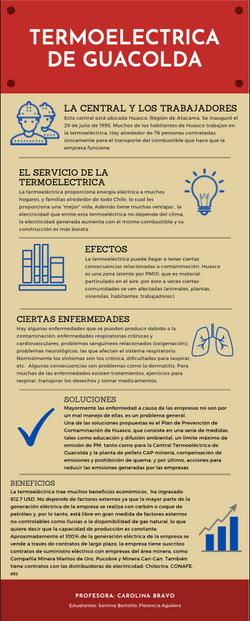 Infographic Termoeléctrica de Guacolda